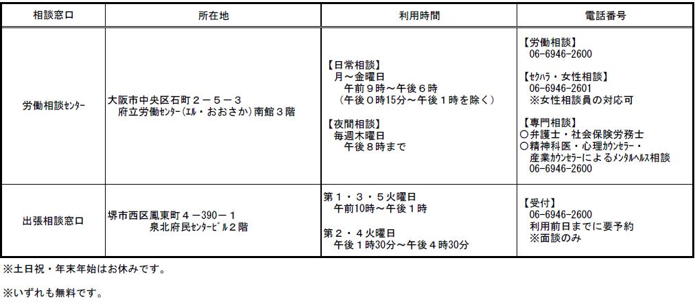 大阪府の「労働相談センター」のご案内 - 岸和田市公式ウェブサイト